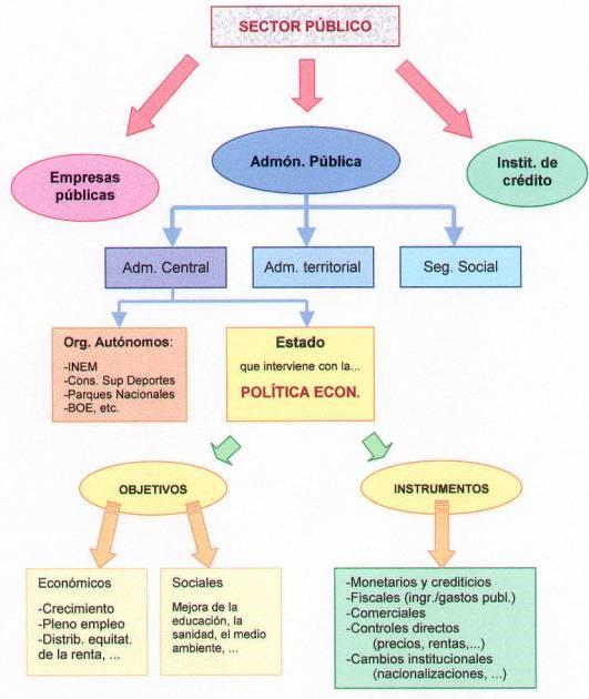 Avancemos en el conocimiento por medio de la economia for Significado de exterior