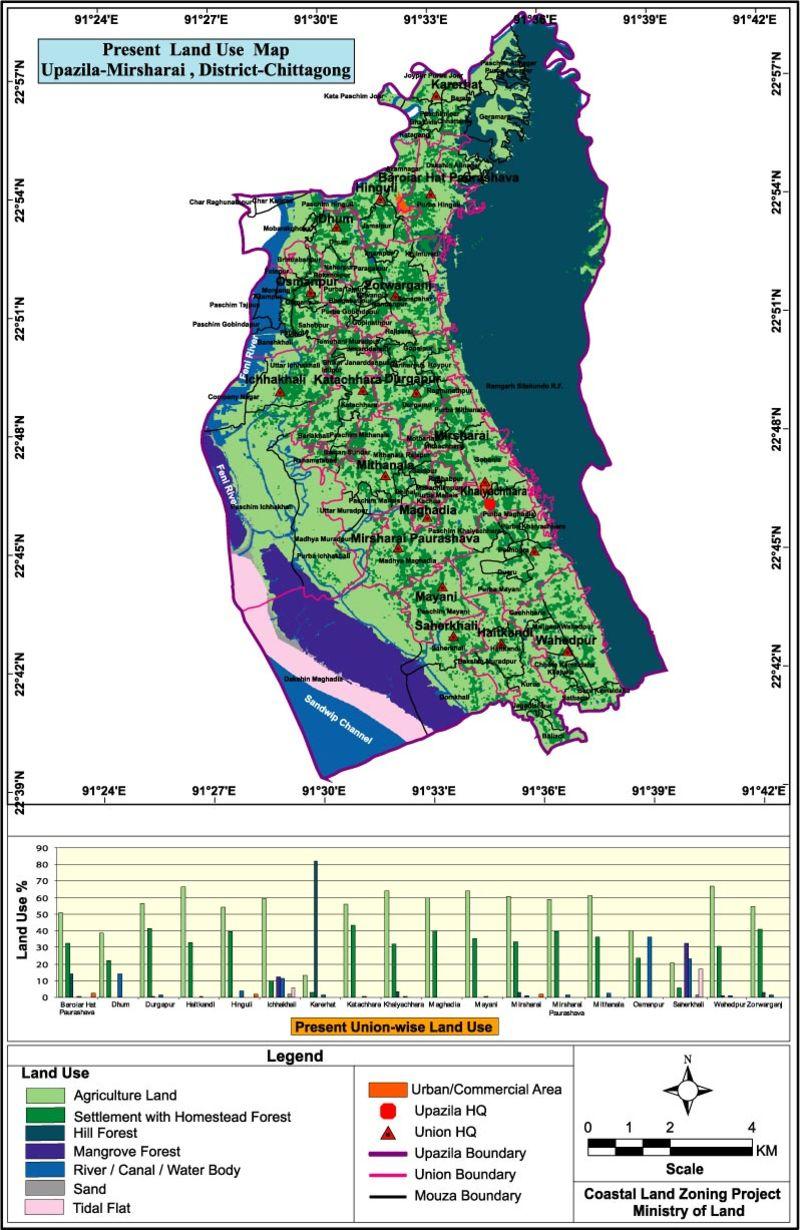 Mirsharai Upazila Land Use Mouza Map Chittagong District Bangladesh