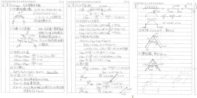 Peter Tsao的速寫本: 989天龍八步--建築結構分析必殺技