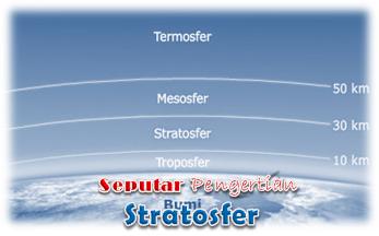 Seputar Pengertian Stratosfer