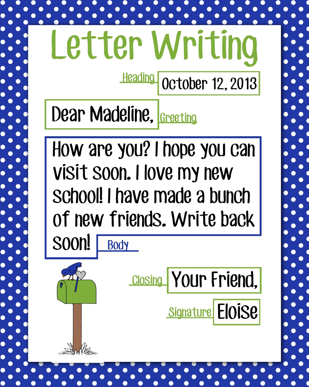 writing a friendly letter poster