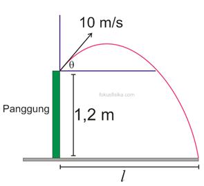 soal tentang gerak parabola dan pembahasan