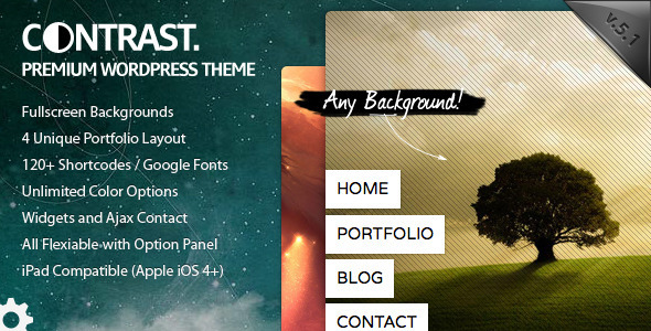 Contrast 5.1 Wordpress Theme Free Download by ThemeForest.