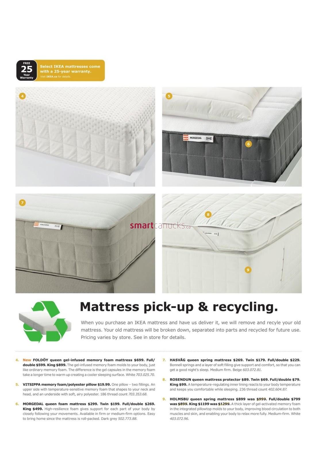 Medium firm mattress ikea full size of daybed mattress Ikea kitchen sale event