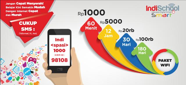 Cara Daftar Wifi Id dan Indischool