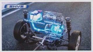 Mengulas Pengoperasian Ertiga Diesel Hybrid