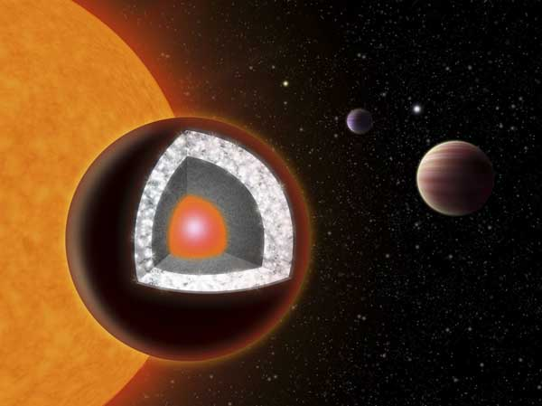 55 Cancri-e