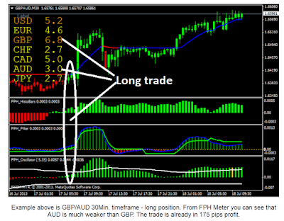 Forex expert advisor hedging scalper m5-h4 download