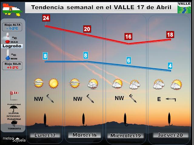 prevision tiempo valle logroño tiempo josecalvo meteosojuela