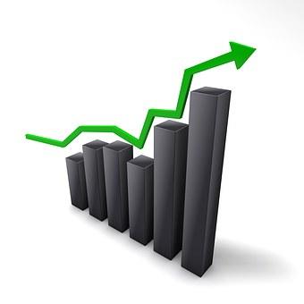 शेयर मार्किट टुडे Stock market today