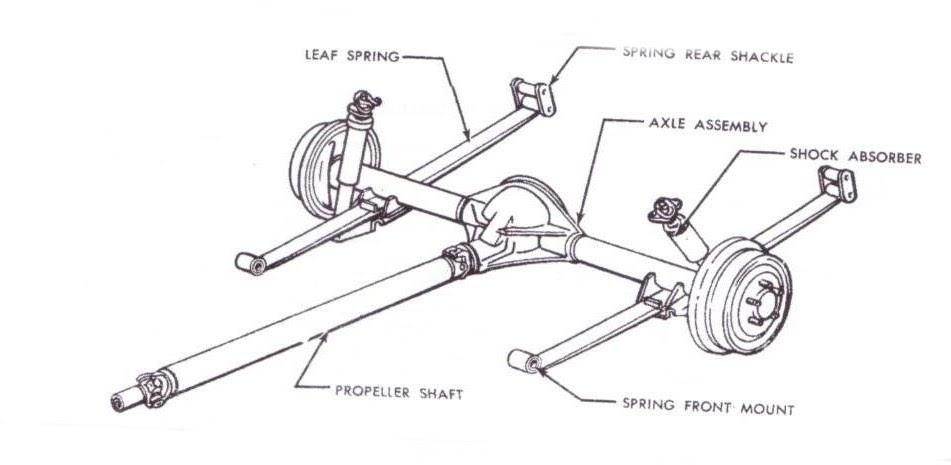 1967 mustang parking brake diagram