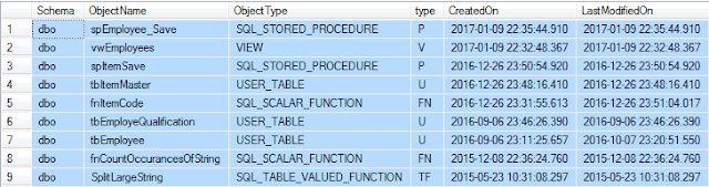 Get Created or Modified Date of Tables, Stored Procedures, Views and Functions In Sql server