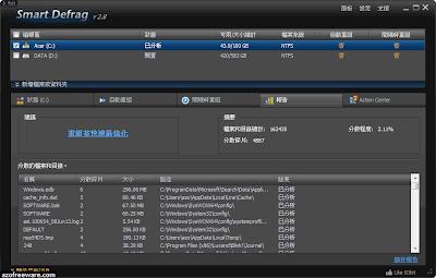 IObit SmartDefrag 3.3.0.384 免安裝中文版 - 自動重組硬碟 - 阿榮福利味 - 免費軟體下載