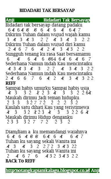 Not Angka Pianika Lagu Anji Bidadari Tak Bersayap
