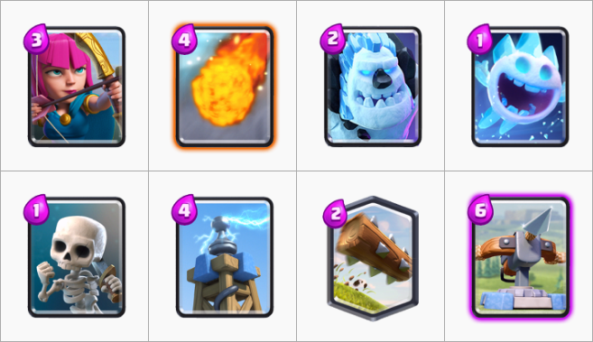 x-bow-tesla-cycle-deck.png
