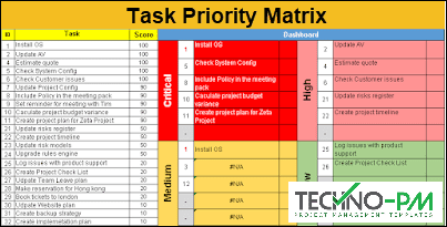 Task Priority Matrix