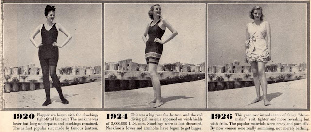 Historical Timeline of Vintage Women's Bathing Suits from ...