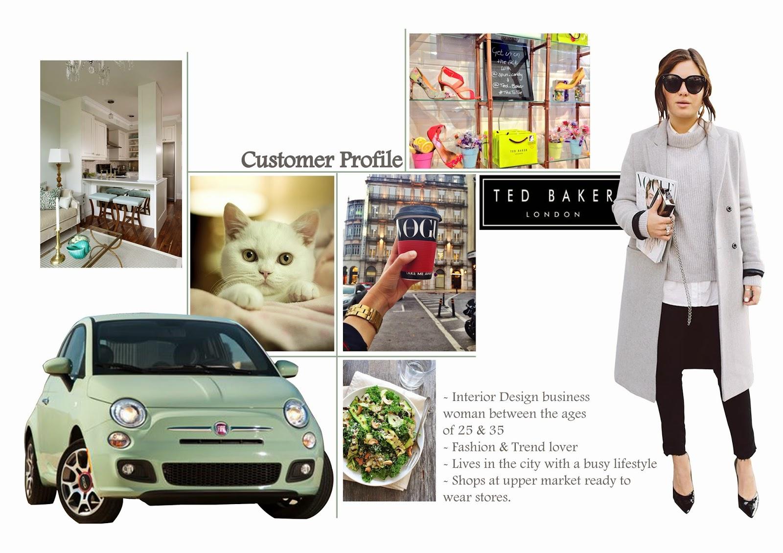 Home Design Lover Facebook Self Directed Project Customer Profile