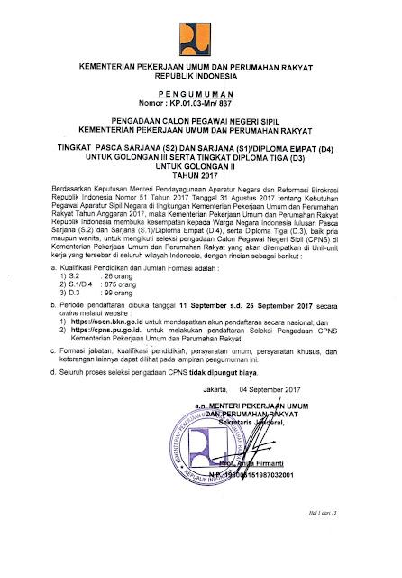 Lowongan CPNS Kementerian Pekerjaan Generik dan Perumahan Rakyat Tingkat D3 S1 S2 [1000 Formasi]