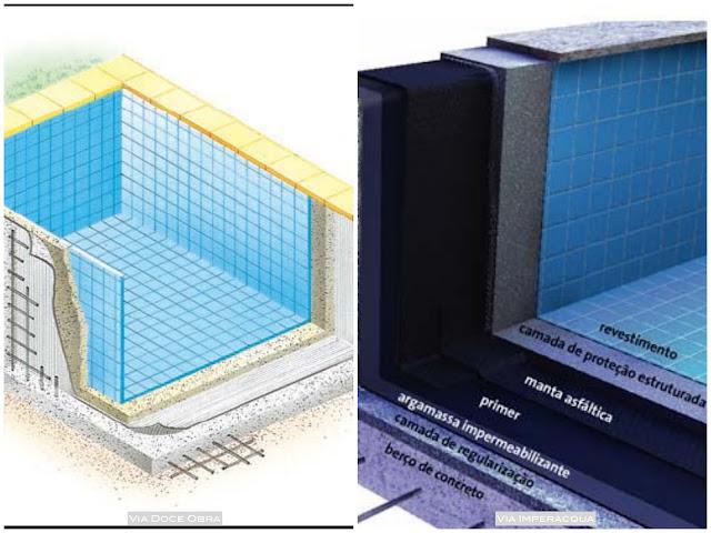 como impermeabilizar piscina