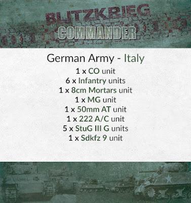 German, Italy