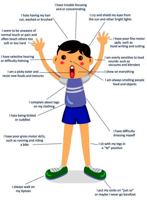 Explaining sensory integration disorder