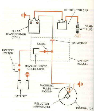 dodge ignition module wiring diagram welder generator all about system primary circuit of an the contains electronic components which cause coil to produce a high voltage spark modules process inputs from other