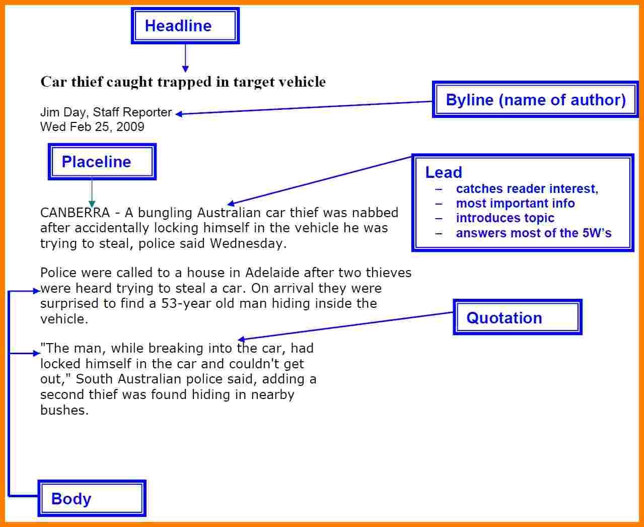 Buy Custom Essay Paper Compare And Contrast Literature