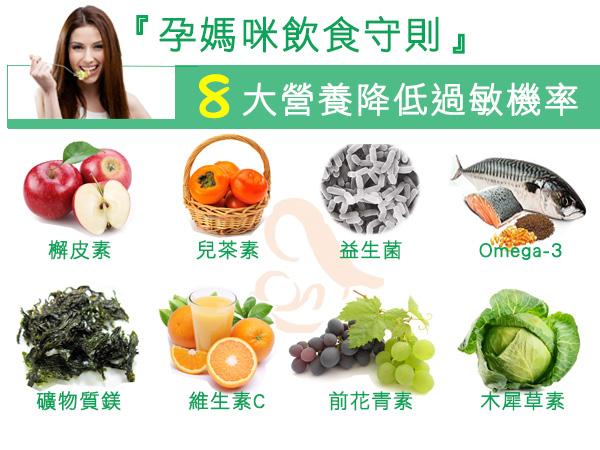 孕媽咪飲食守則 - 8大飲食降低過敏機會