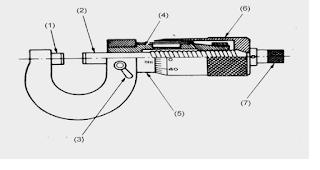 alat ukur, depth micrometer, Draf Soal Otomotif, key momen, kunci momen, micrometer, mikrometer, outside micrometer,