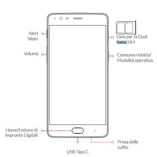 OnePlus 3: Quale SIM supporta? Micro o Nano SIM?