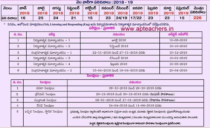 AP Primary School Academic Calendar