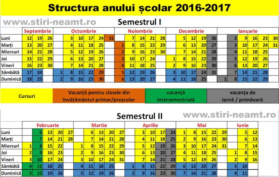 Structura anului scolar 2016-2017 ~ Didactica Ortodoxa