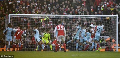 Sức ép được Arsenal tạo ra trước khung thành của thủ môn Heaton