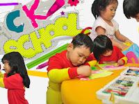 Lowongan Kerja D'Kiddos TK & Playgroup Pekanbaru