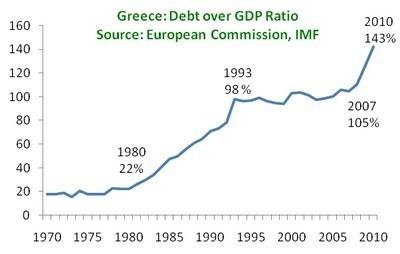 Grecia în trei imagini | Contributors