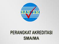 Download Perangkat Akreditasi SMA/MA 2017-2018