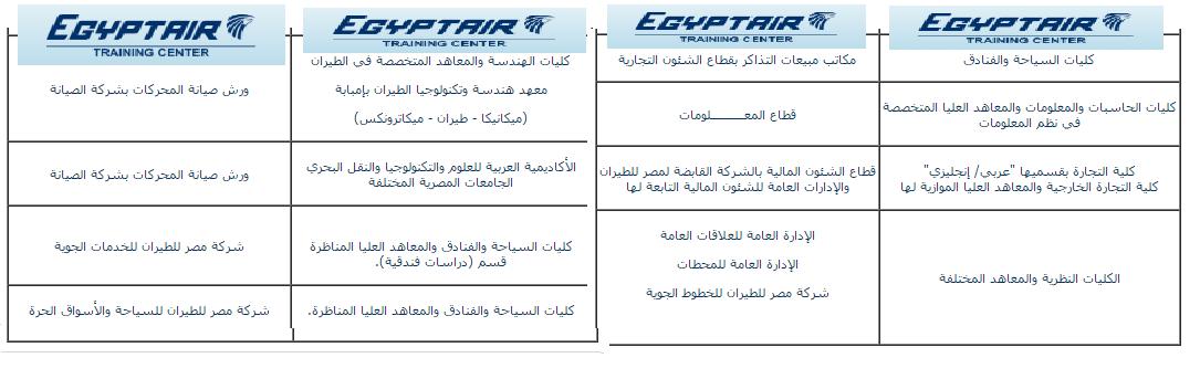 بدء التسجيل الالكترونى لطلبة الجامعات وخريجى الكليات بشركة مصر للطيران حتى يوم 8 / 4 / 2017 - سجل على الانترنت هنا