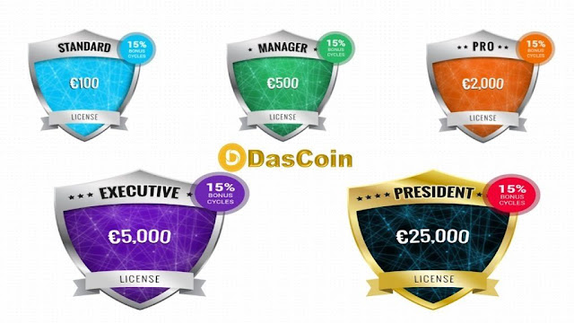 dascoin, bitcoin business, invest wisely, earning sites, currency, forex trade
