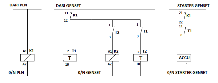 Rangkaian ATS  AMF Genset Otomatis ~ Purwanto Ardapati