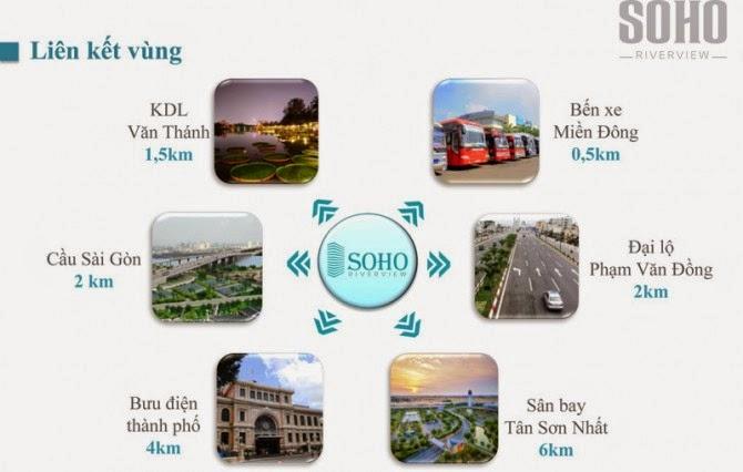 Tiện ích Ngoại khu dự án Soho Riverview