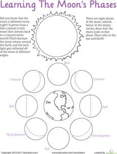 The Educated Preschooler: The Moon
