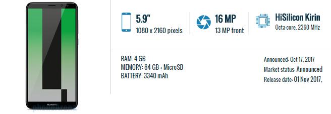 Huawei Mate 10 Lite - Pinoytut
