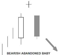 strategi trading forex menggunakan candlestick