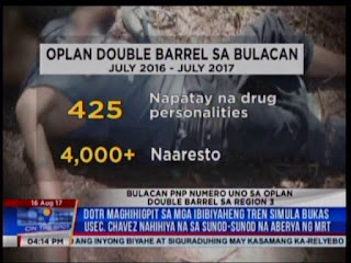 crime, Philippines, drug war