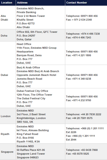emirates nbd bank dubai landon singapore doha abudhabi contact number