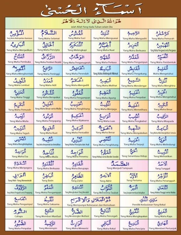 Asmaul Husna Dan Artinya : asmaul, husna, artinya, Asmaul, Husna:, Daftar,, Tulisan,, Risalah, Islam