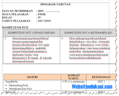 Prota, Promes PJOK Kelas 4 SD/MI K13 Revisi 2018