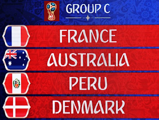 FIFA World Cup 2018 Group C details, Schedules, FIFA Ranking and Countries