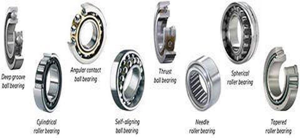Mechanical Engineering: Bearing